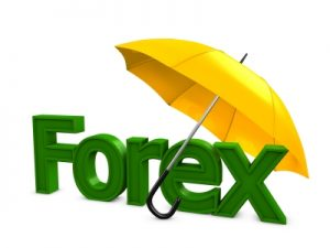 Co je forex