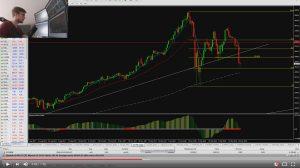 Zavírám obchod na DAX s RRR 1:5. LIVE Trading